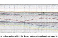 Sub-bottom profiler data image of a Palaeo-channel