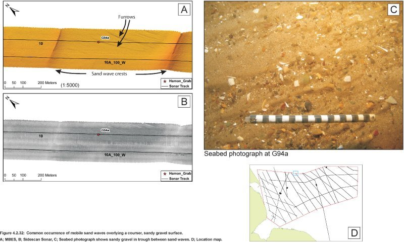 Sandwaves overlying sandy gravel; geophysical and photographic images
