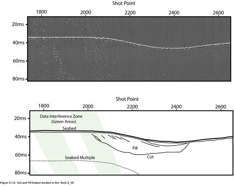 Sub-bottom profile of a palaeolandscape cut and fill feature