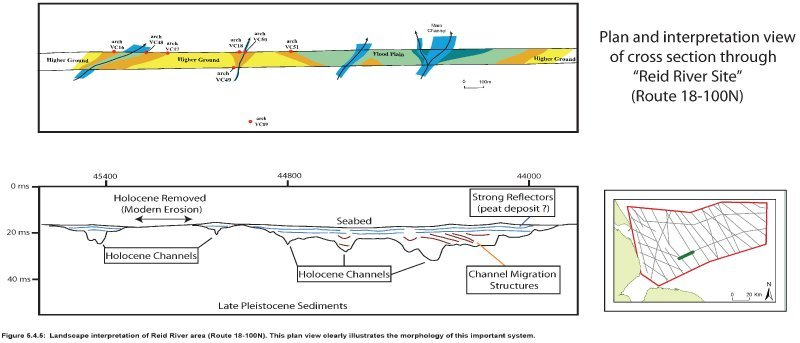 Reid River palaeochannel system