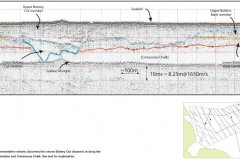 Botney Cut channels cut and fill profiles in sub-bottom profiler data images