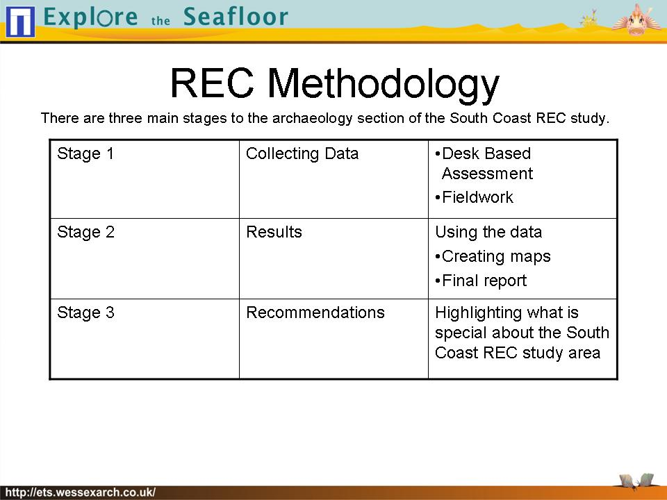 Powerpoint Presentation: slide21