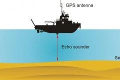 Echosounder