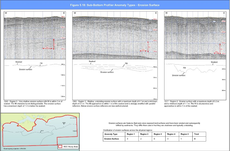 Sub-bottom profiler data images of Erosion surface anomalies