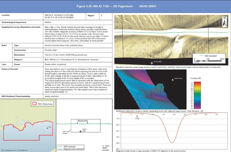 Wreck of the SS Pagenturm with sidescan and bathymetry data images