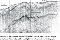 Northern palaeovalley and banks sub-bottom profiler data image